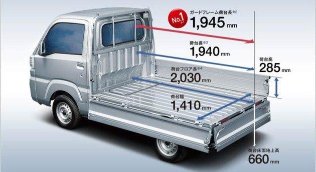 daihatsu hijet truck, daihatsu hijet truck 4x4,daihatsu hijet truck parts, daihatsu hijet truck specifications, daihatsu hijet truck used cars, daihatsu hijet truck used mini truck